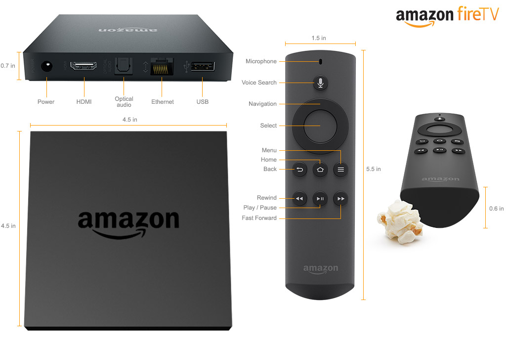 Installing XBMC on your Fire TV